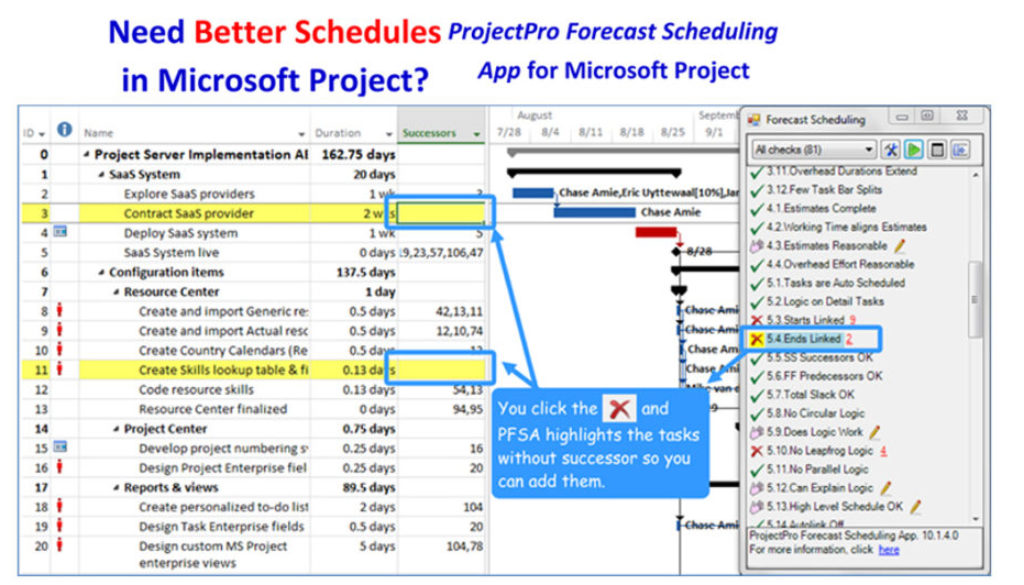 Forcast-Scheduling