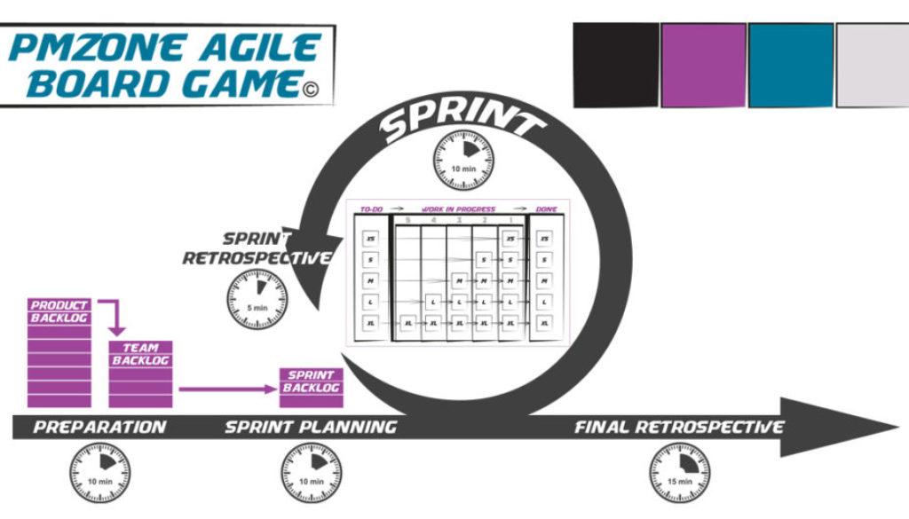 agile-boardgame-cover